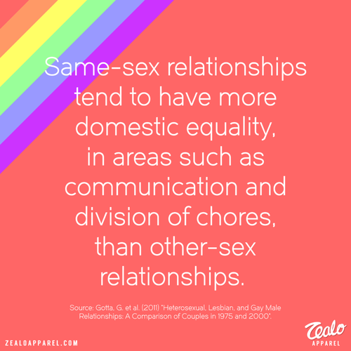 Pride Month - Same-sex relationships and domestic equality