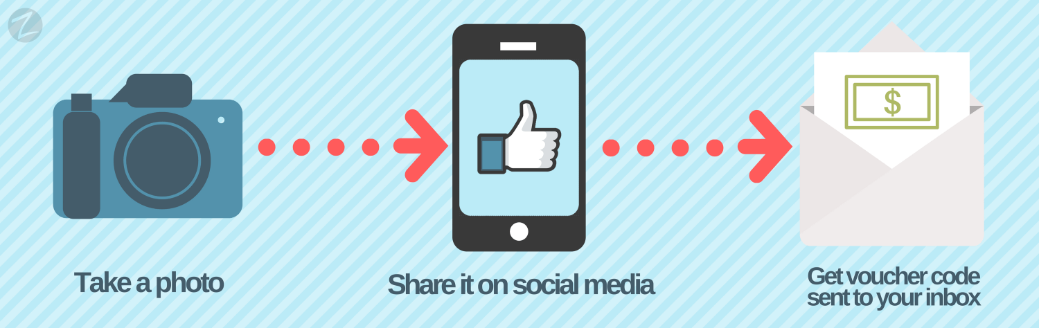 Share a photo on social media to get 20% off!