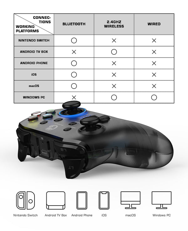Pro Bluetooth Game Controller 2.4GHz Wireless Mobile Gamepad applies to Nintendo Switch Apple Arcade and MFi Games