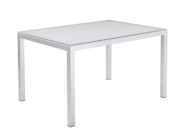 Basic Table