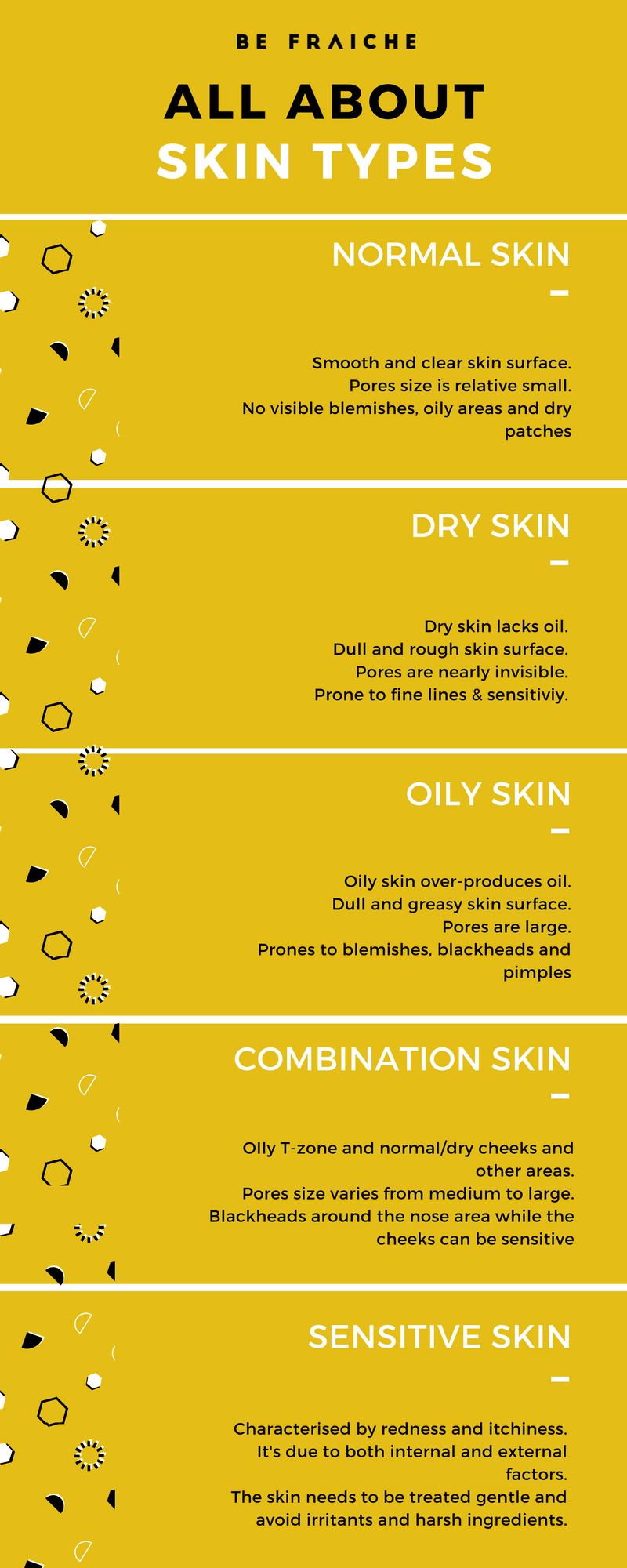 How to define my skin type