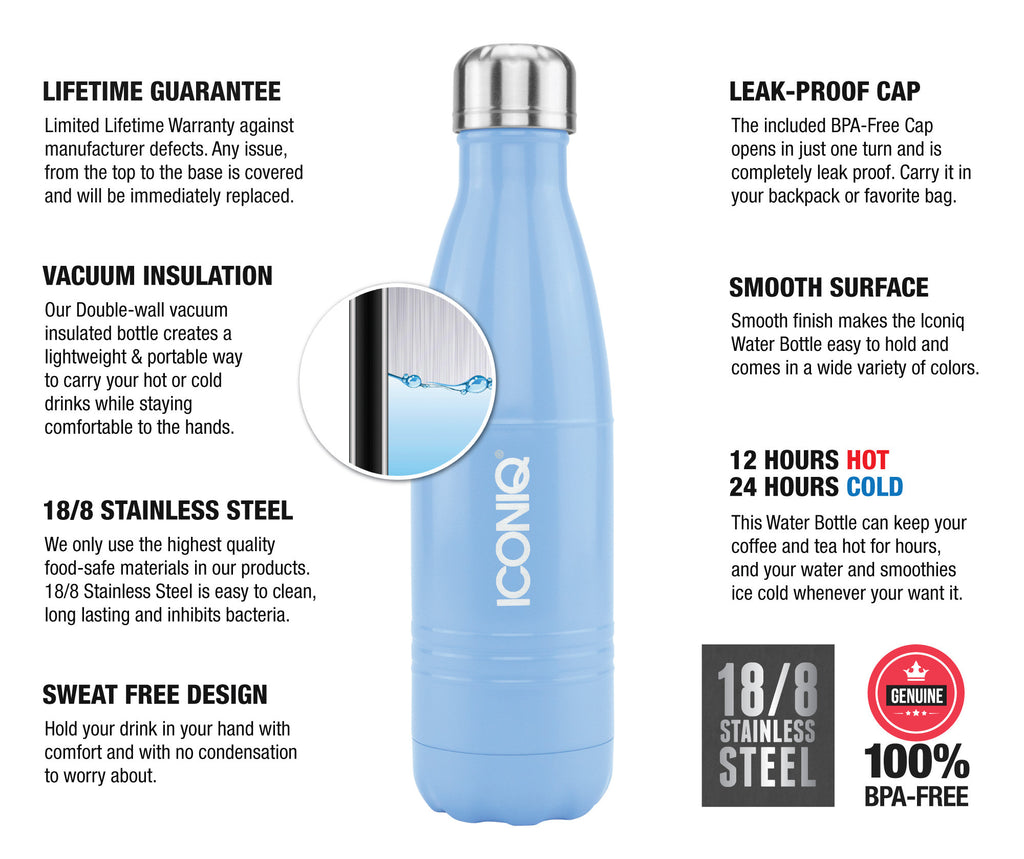 ICONIQ 17oz Baby Blue Water Bottle - Stainless Steel Vacuum Insulated - description