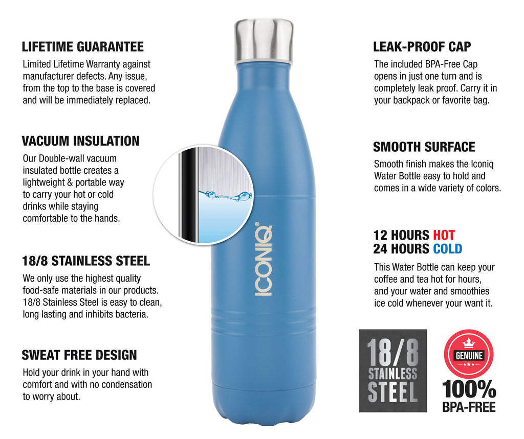 ICONIQ 25OZ SUPER-GRIP NAVY BLUE WATER BOTTLE - STAINLESS STEEL VACUUM INSULATED