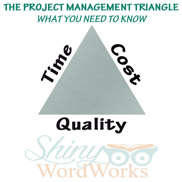 The Project Management Triangle - What you need to know