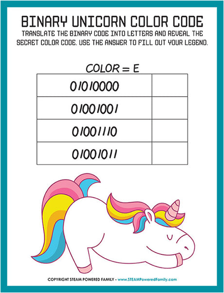 Coding Unicorns - Fun Coding Games For Kids (Screen Free)