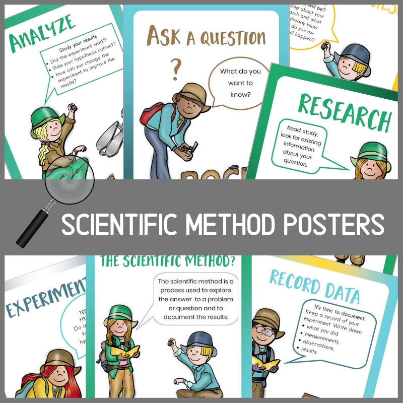 Scientific Method Posters for the Classroom