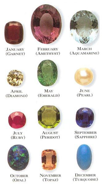 Our Handy Dandy Birthstone Guide!!! 😊