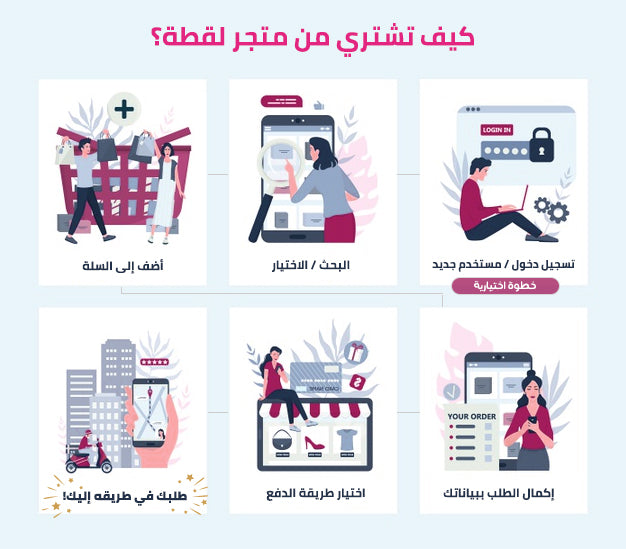 كيف تشتري من لقطات infographic how to buy from loqta.ps