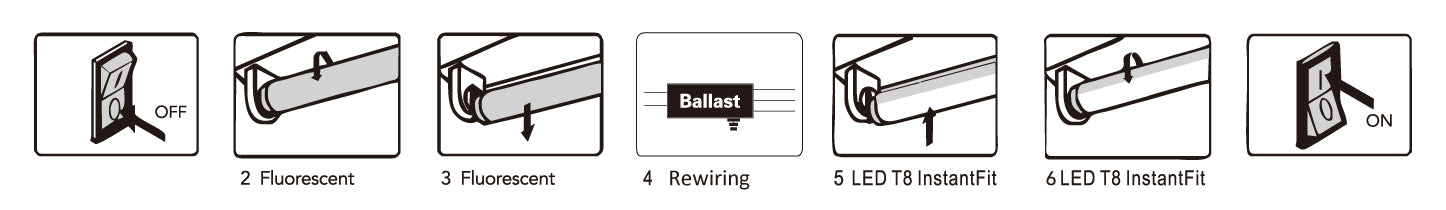 Remove the ballast