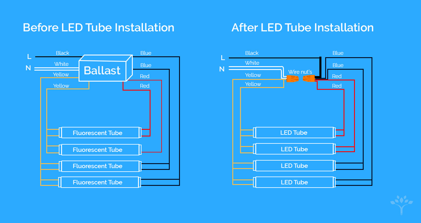 double-ended tubes will require a 'parallel' connection