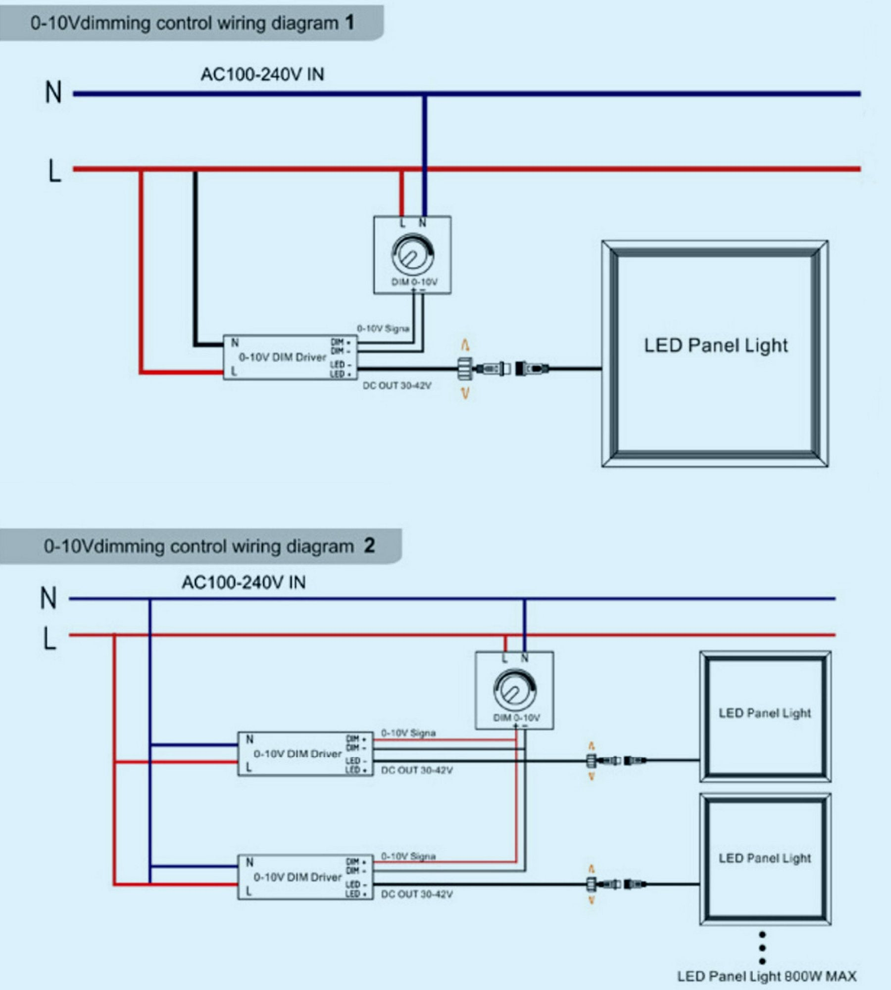 diagrams led panel lights