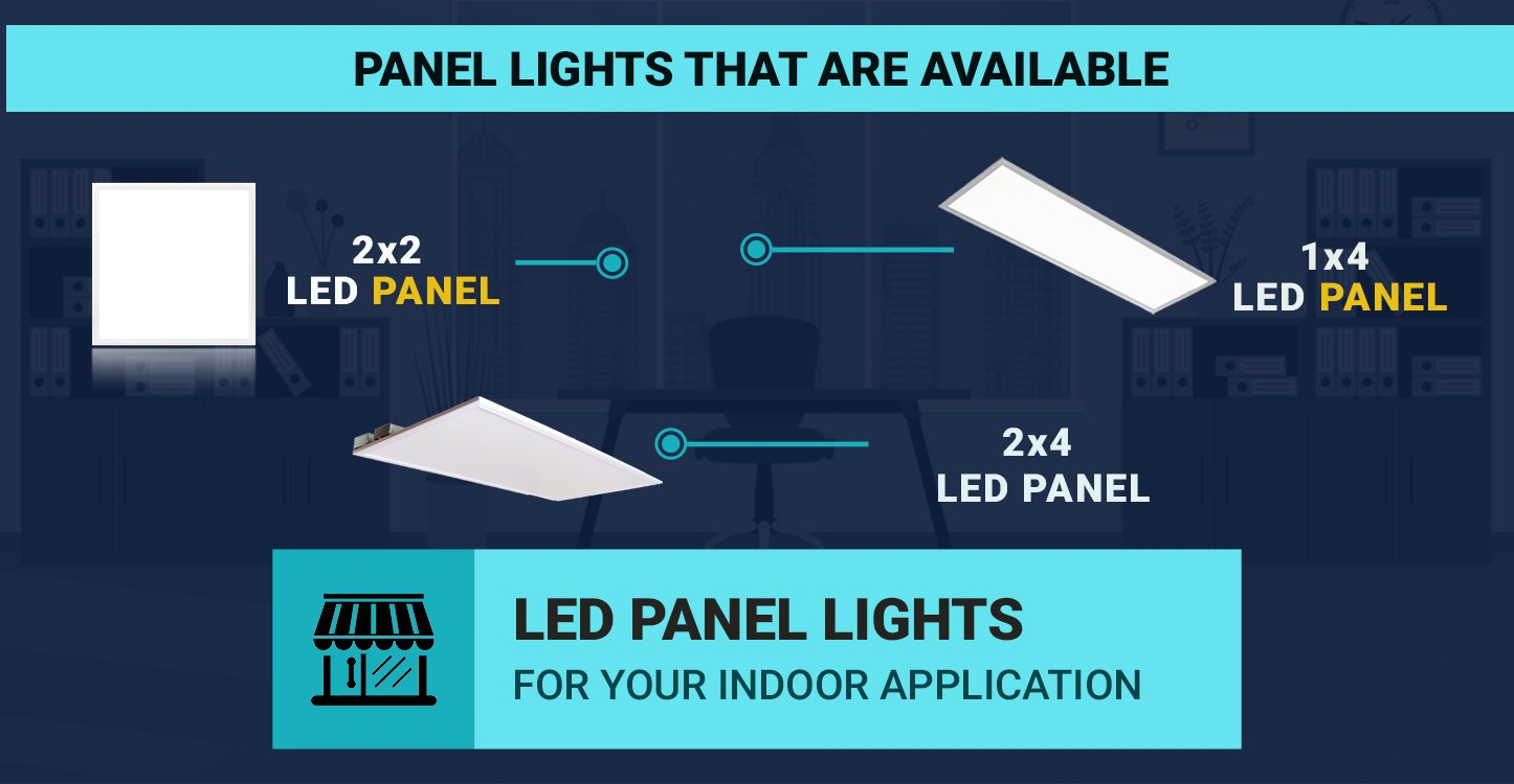 led panels type