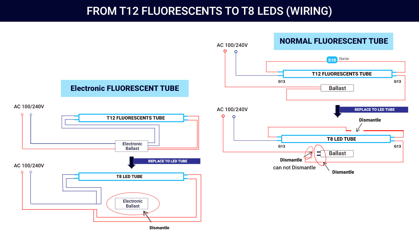 [SCHEMATICS_4NL]  Wiring Diagram For T12 To T8 Led - General Wiring Diagrams | T12 To T8 Wiring Diagram |  | 151.he.tarnopolski.de
