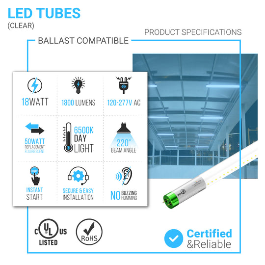 T8 4ft 18W LED Tube Light Glass 6500K Clear Plug N Play (Check Compatibility List; Not Compatible with all ballasts)