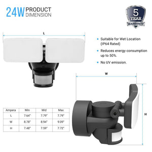 24W LED Wall Pack Security Light Double-head, Motion Sensor, 5000K, cULus, DLC Premium approved, Outdoor Wall Lighting