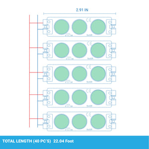 LED Modules for Signs, SMD 2835, Green, For Letter Sign Advertising Signs/Backlighting/Display Lighting, IP65, 3LEDs/Mod, DC12V, 0.72W, 40-Pack