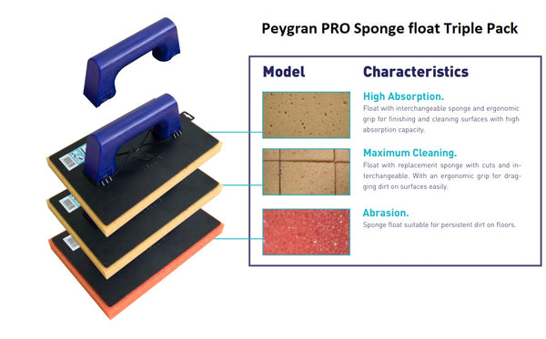 Peygran Grouting KIT