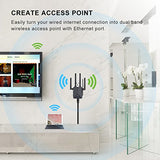 AC1200 Dual Band WiFi Range Extender/Wireless Repeater/Internet Signal Booster with 4 High Power External Antennas and Ethernet