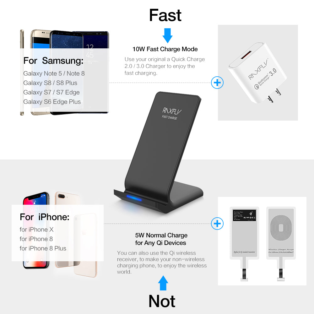 huge discount e086f 503e5 RAXFLY 10W Qi Wireless Charger For iPhone X 8 Plus Fast Charging Holder For  Samsung S8 Plus S7 S6 edge Note 8 Phone Fast Charger