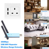 WD-R603U 300Mbps Wireless Range Extender USB WiFi Repeater Signal Booster Amplifier Dual Antennas Blue with Black
