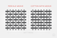 percale and sateen weave image