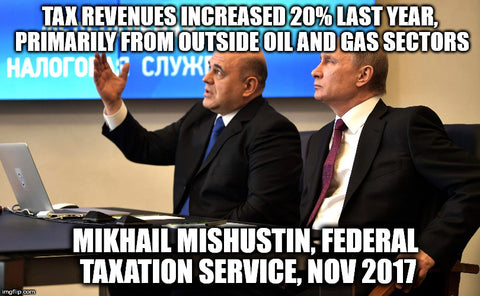 Russia reports 20% year-on-year tax revenues not primarily from oil and gas sectors.
