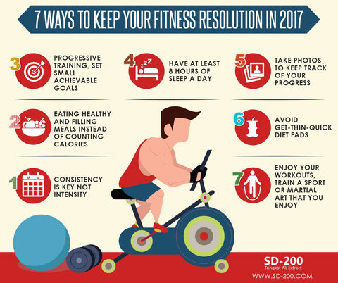 New year fitness resolution
