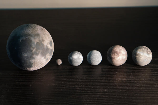 The Moons of Uranus (5 largest) to scale