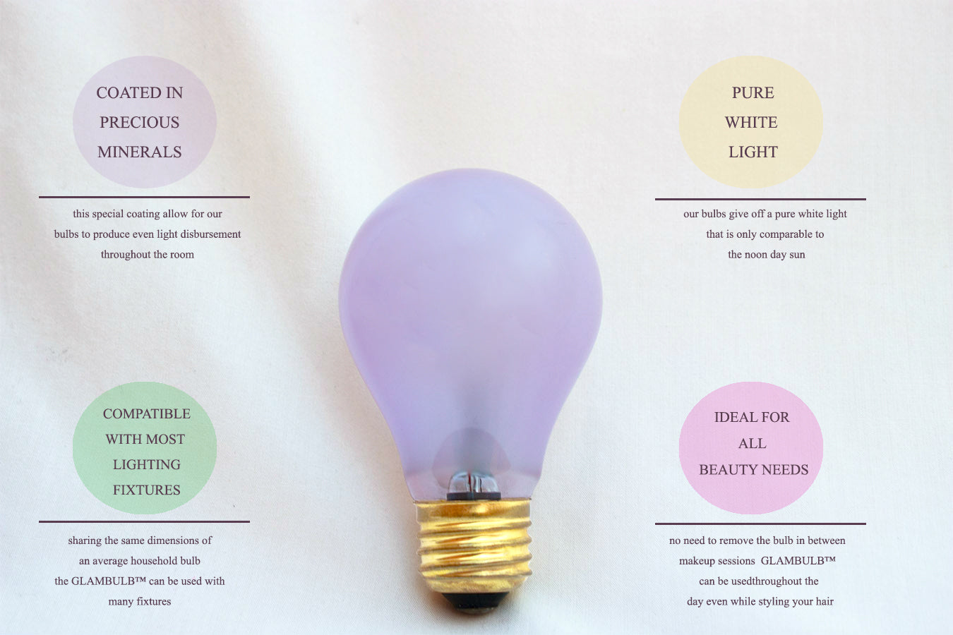 Glambulb Makeup Light Bulb Learn About