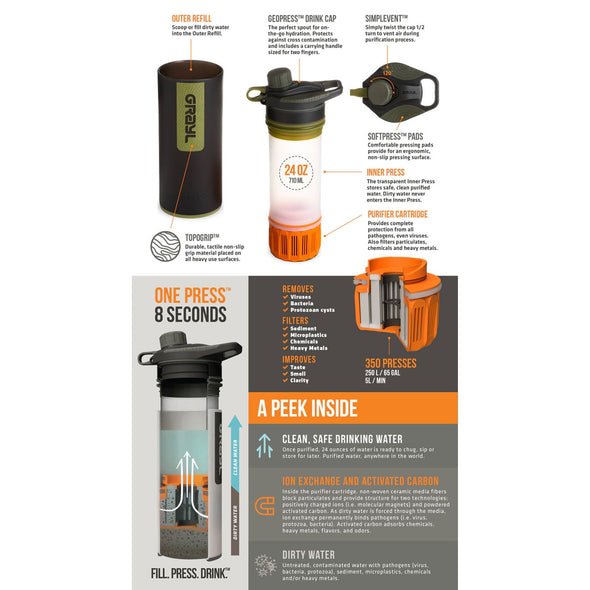 Grayl GEOPRESS Water Purifier Bottle with Filter + Extra Filter : Coyote Amber