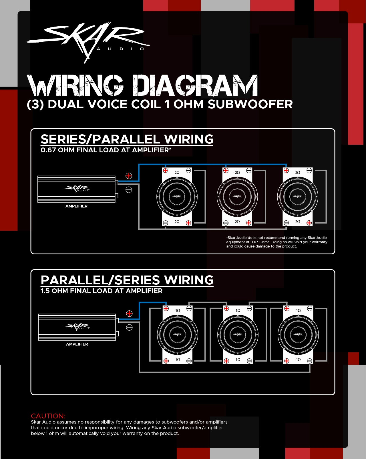Dual Voice Coil Wiring Guides Skar Audio Knowledge Base Help Desk