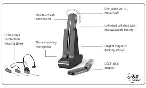 Plantronics Savi W440-M USB DECT Headset - Includes Battery with On/Off Switch (166.66 exc. VAT)