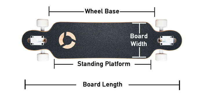 Longboard Dimensions Explained