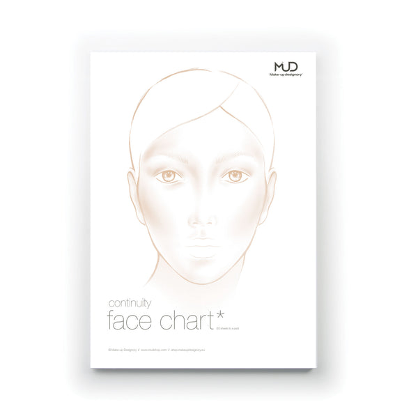 Magnificent Face Charts Wiring Digital Resources Nekoutcompassionincorg