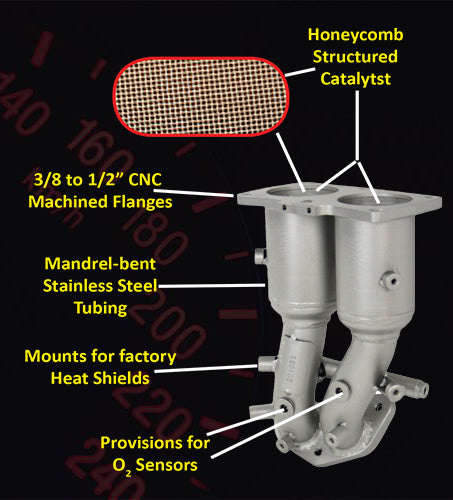 Pacesetter Catalytic Converter Cross-section