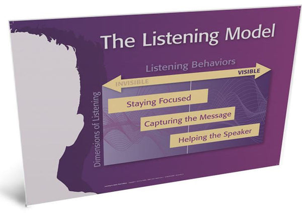 Learning to Listen Poster Front