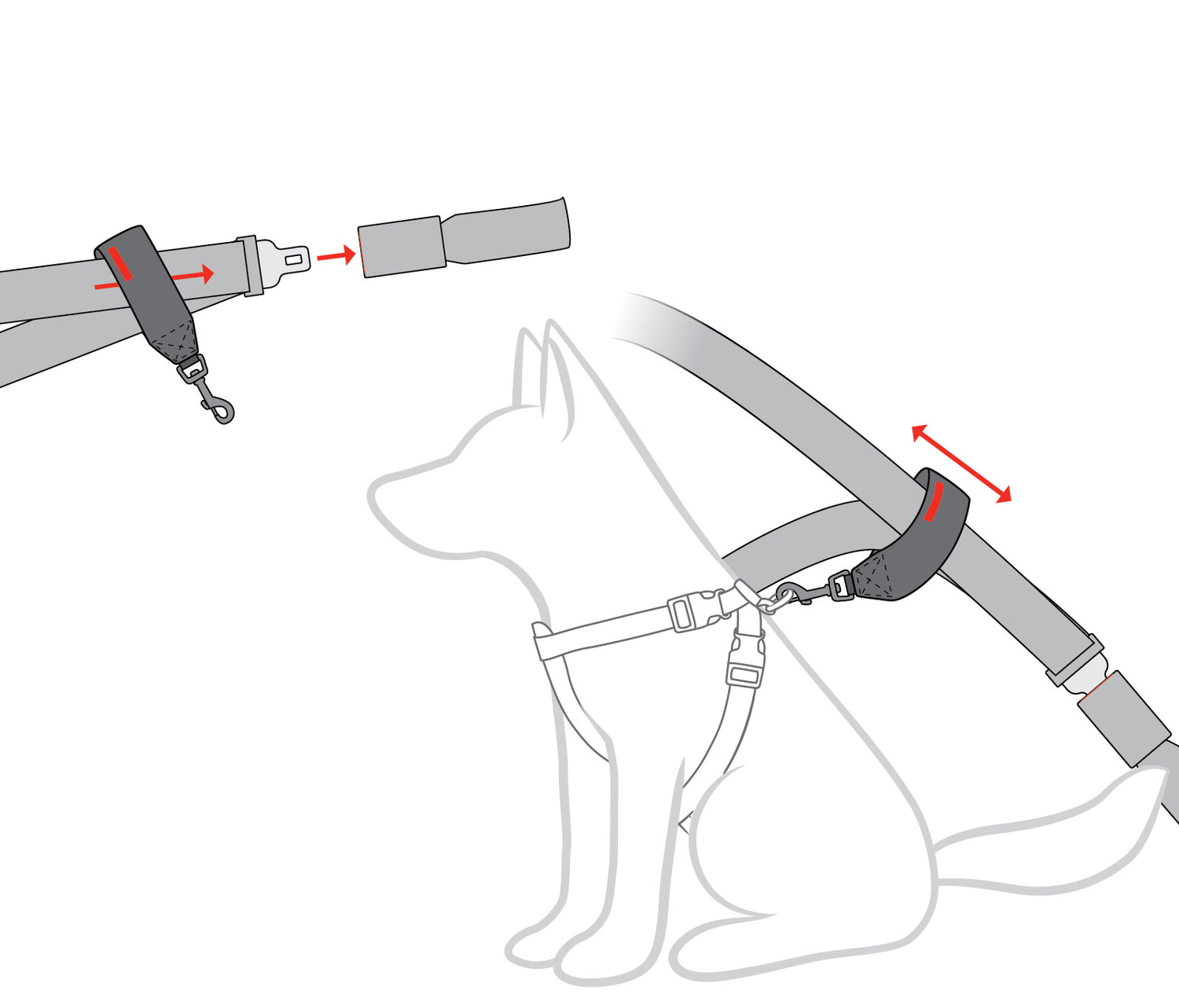 Ezy Dog Car Seat Attachment (fixed)