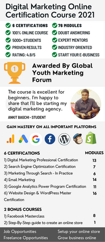 Digital Marketing Certification Course - 2021