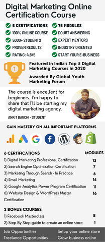 Digital Marketing Certification Course - 2020