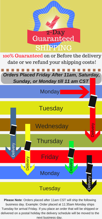 2 Day Guaranteed Shipping Time Table