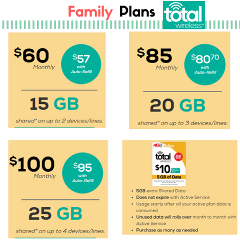 Family Plans for Total Wireless New for Fall 2017