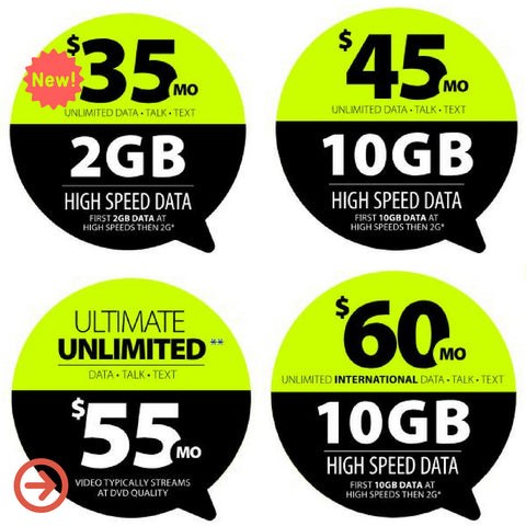 Straight Talk Plans unlimited data Verizon towers