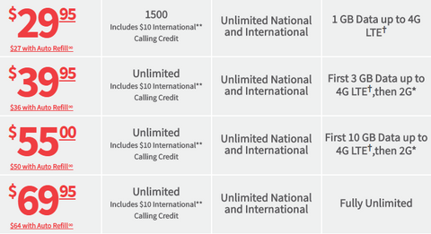 Pageplus Cellular Unlimited Data Plans for Fall 2017