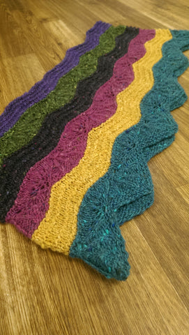 Loch Ness Cowl Kit - NOW 30% OFF!!