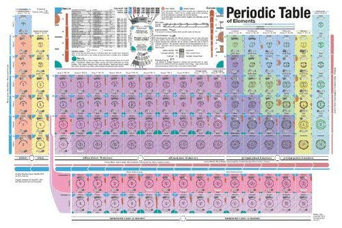 Periodic Table of Elements (NEW DESIGN)