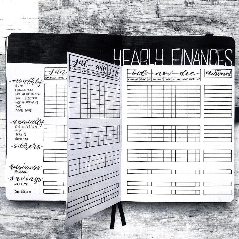 Tracking Finances In Your Bullet Journal - Must Read For People Wanting To Save!