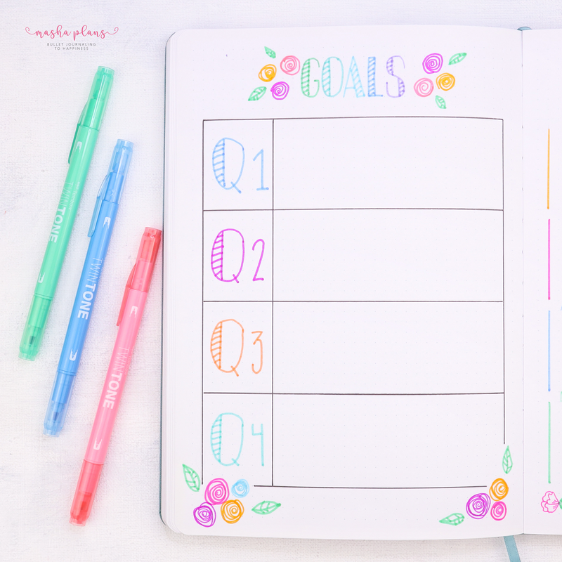How To Set And Achieve Goals With Your Bullet Journal