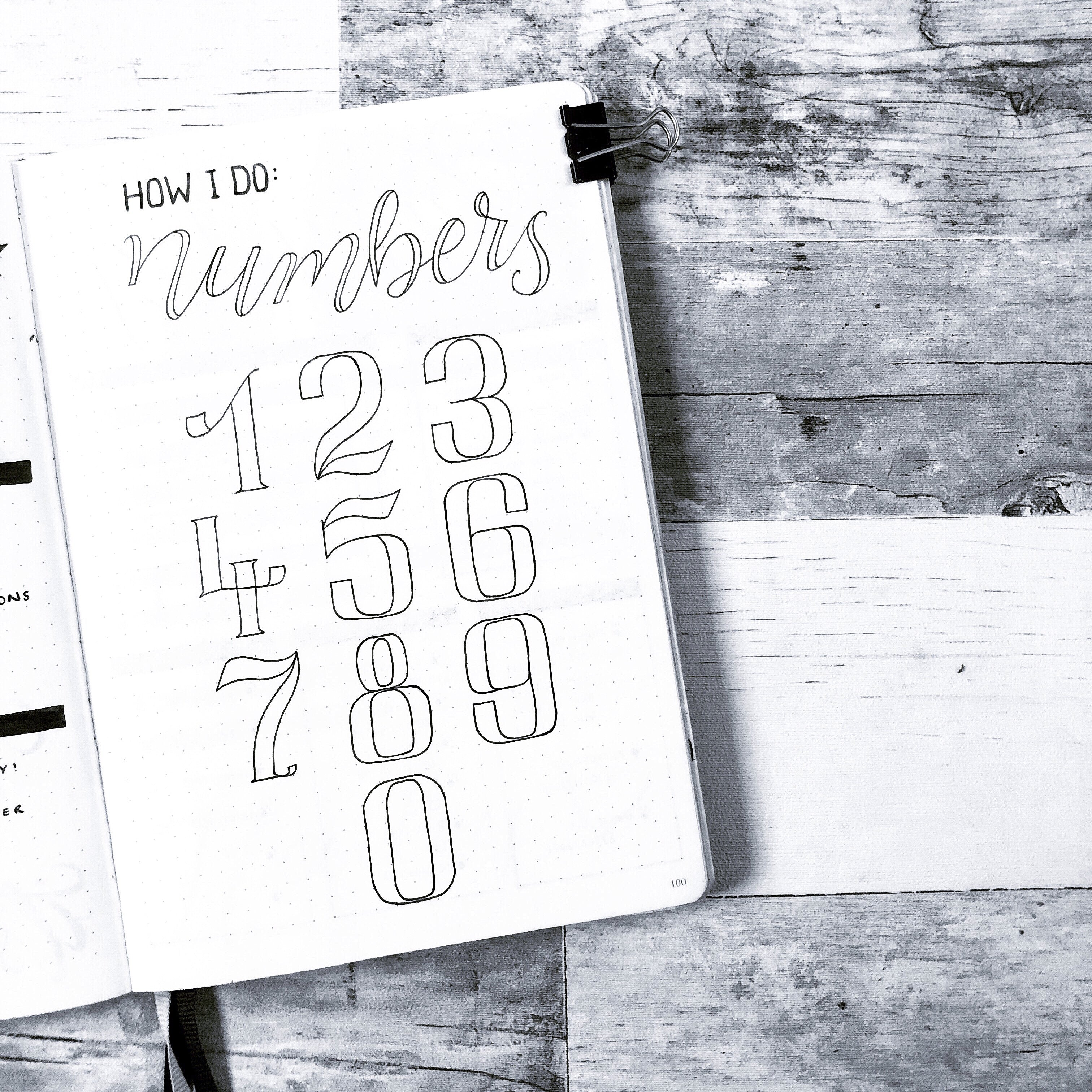Numbers Font Cheat Sheet