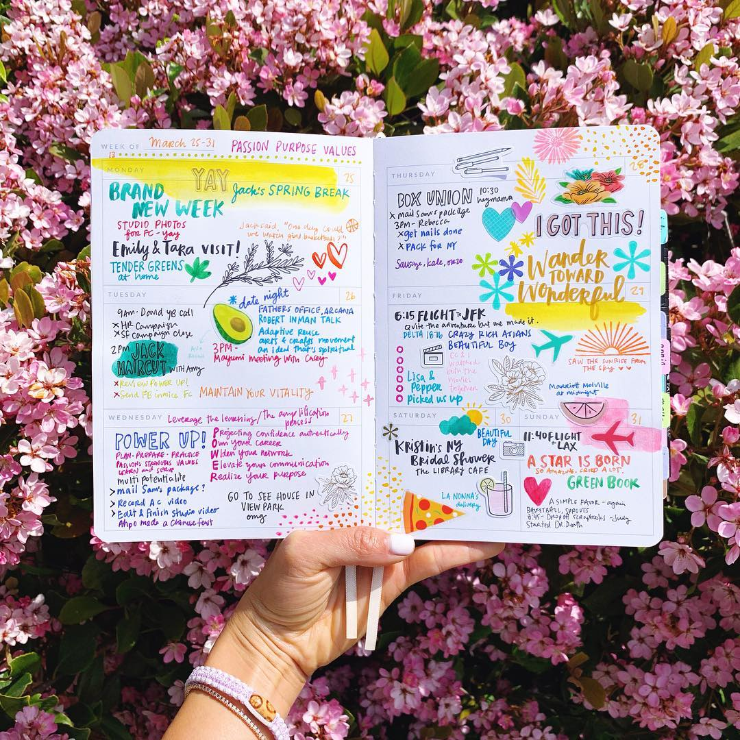Using your Undated Planner for your Travels! – Archer and Olive
