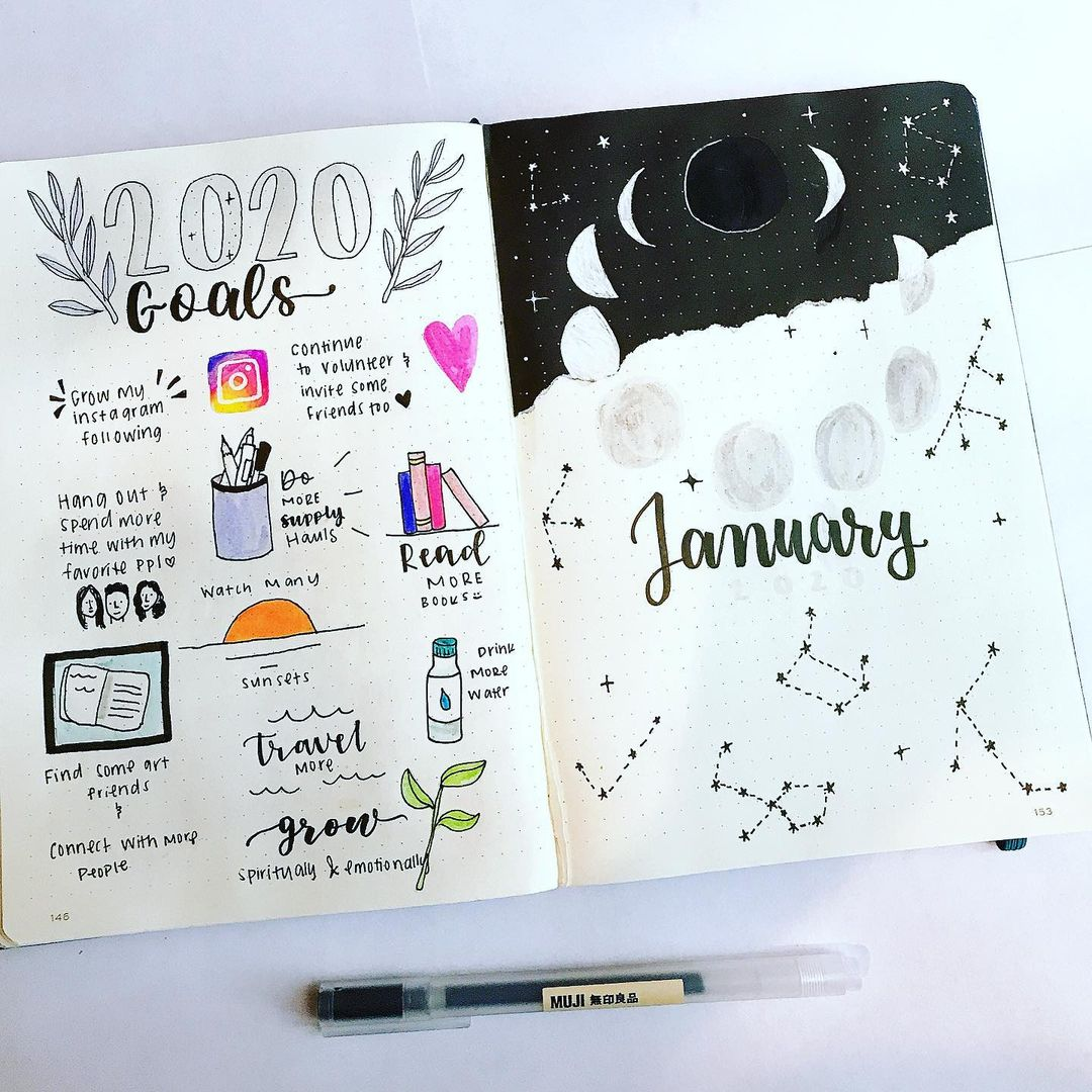 New Year Resolutions Journal